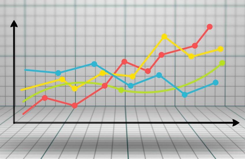 graf, růst, pokles